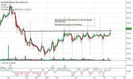 AXISBANK: Axisbank buy cmp 535 Target 600