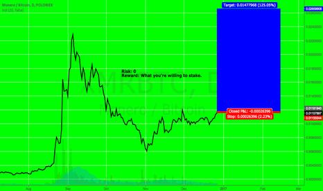 """XMRBTC: """"THE"""" Altcoin Trade"""