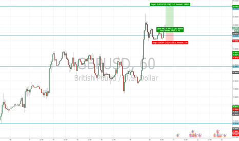 GBPUSD: Brexit terms agreed!