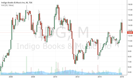 IDG: Indigo Books and Music Inc.