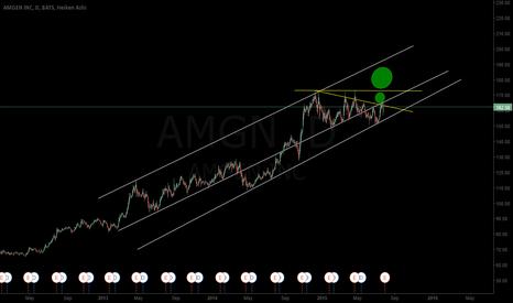 AMGN: amgn