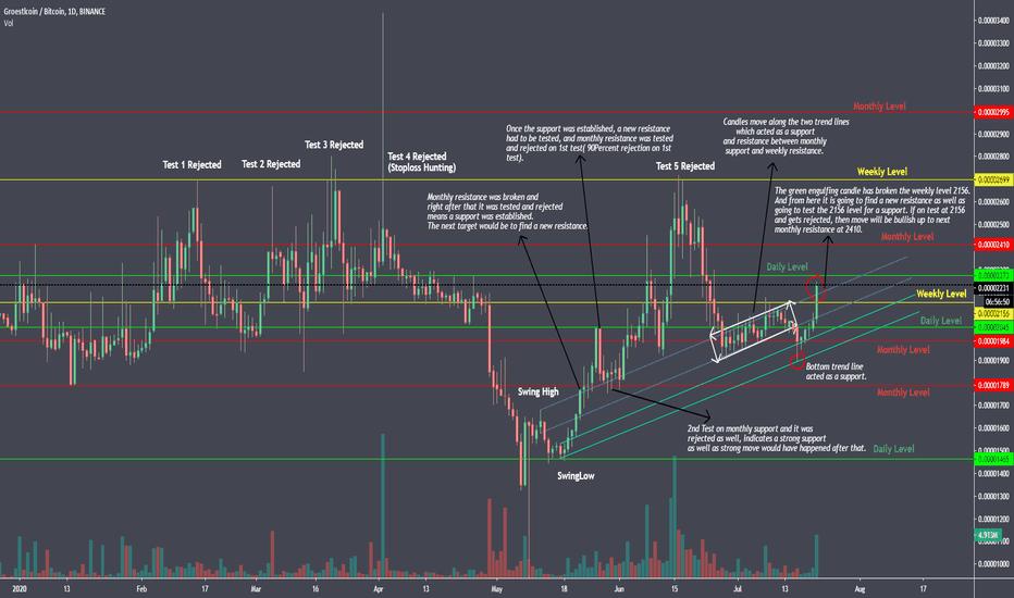 grs btc tradingview bitcoin ltc trading