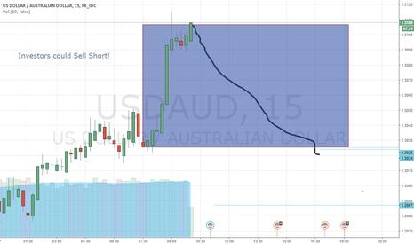 USDAUD: US DOLLAR / Australian Dollar potential for short!