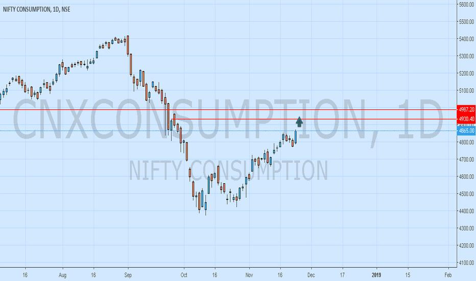 CNXCONSUMPTION: CNXCONSUMPTION