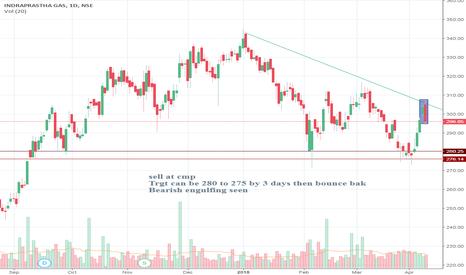 IGL: sell indraprastha