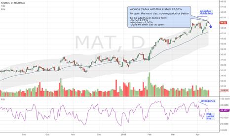 MAT: A litle short with Mattel MAT