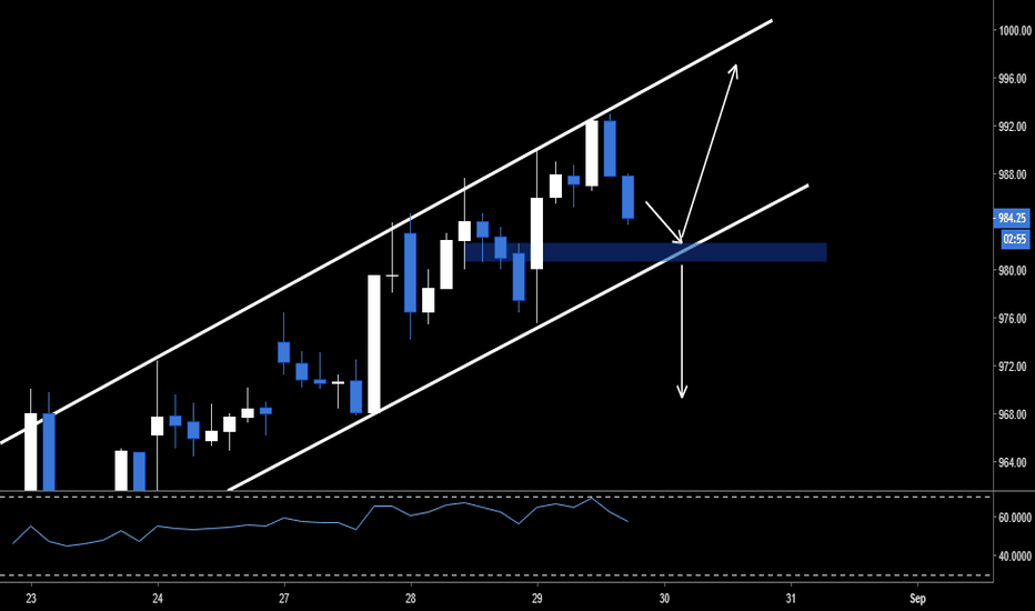 M_M: CHANNEL TRADE SAYS SHORT BREAKOUT TO THE DOWNSIDE SAYS SHORT????