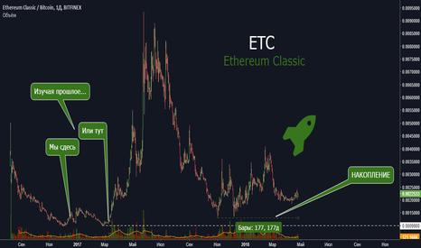 ETCBTC: ETC - Восхождение на Олимп