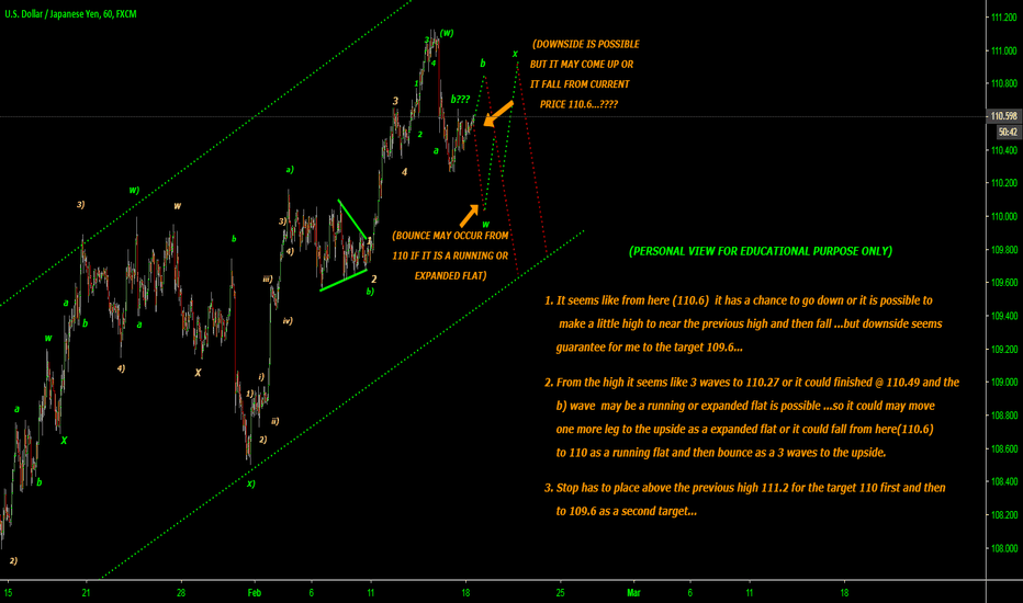 USDJPY: 110, 109.6 TO THE DOWNSIDE IS POSSIBLE...