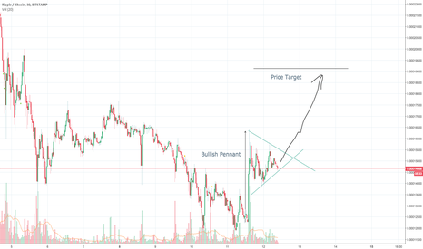 XRPBTC: XRP Bullish Pennant - possible break out with new price target?