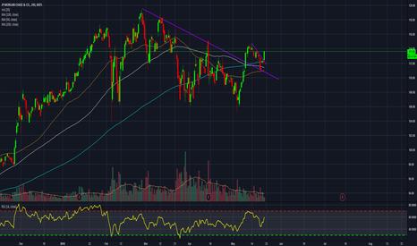 JPM: long the banks