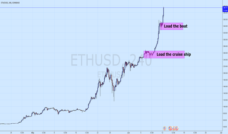 ETHUSD: Load the boat
