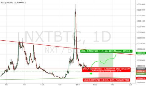 NXTBTC: NXTBTC