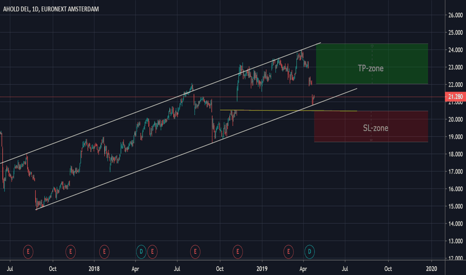 AD Stock Price and Chart — EURONEXT:AD — TradingView