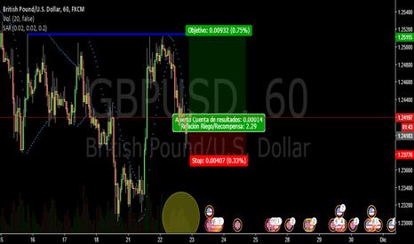 GBPUSD: Buscando el segundo impulso después del 61,8 de fibo-GBPUSD