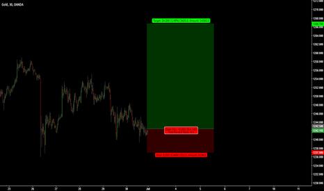 XAUUSD: GOLD / 30 trades / Trade 6#
