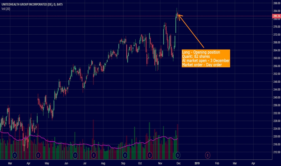 UNH: UnitedHealth. The trading system Equity Trend to go long in UNH