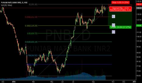 PNB: PNB-Good short..