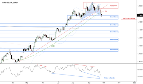 EURUSD: Maybe will retest the highs