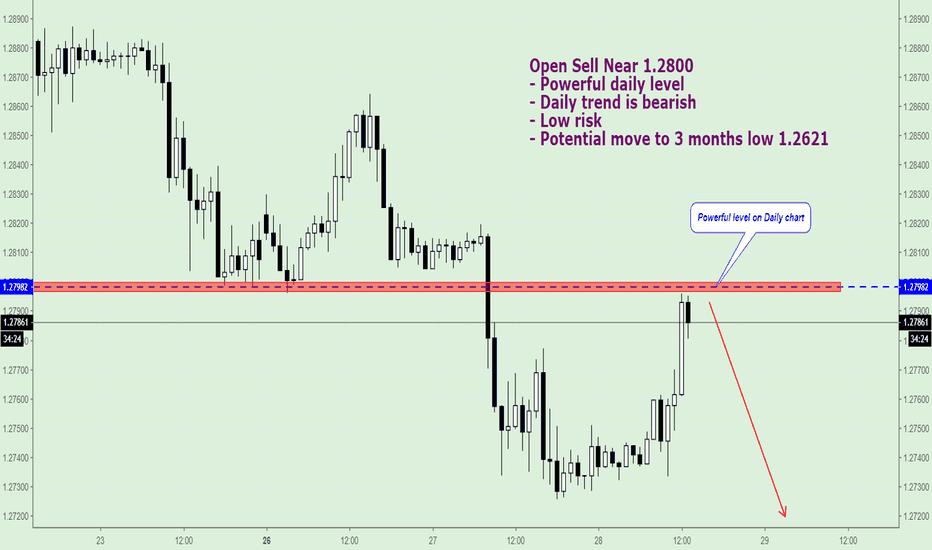 GBPUSD: GBP/USD, Open Sell near 1.2790 - 1.2800