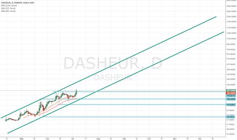 DASHEUR: Make DASH price simple !