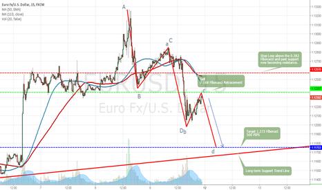 EURUSD: EURUSD - Back to Back Bearish AB = CD Pattern