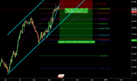 CADJPY: Daily chart