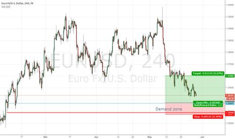 EURUSD: EURUSD near demand zone (medium term)