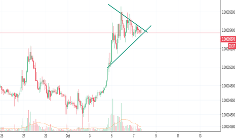 XRPBTC: RXP bullish? Looks like it to me...