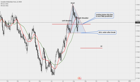 CADCHF: CADCHF possible H&S