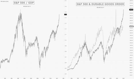 SPX/GDP: S&P 500 : Ahead of a massive bull market like 1995 ? ... no