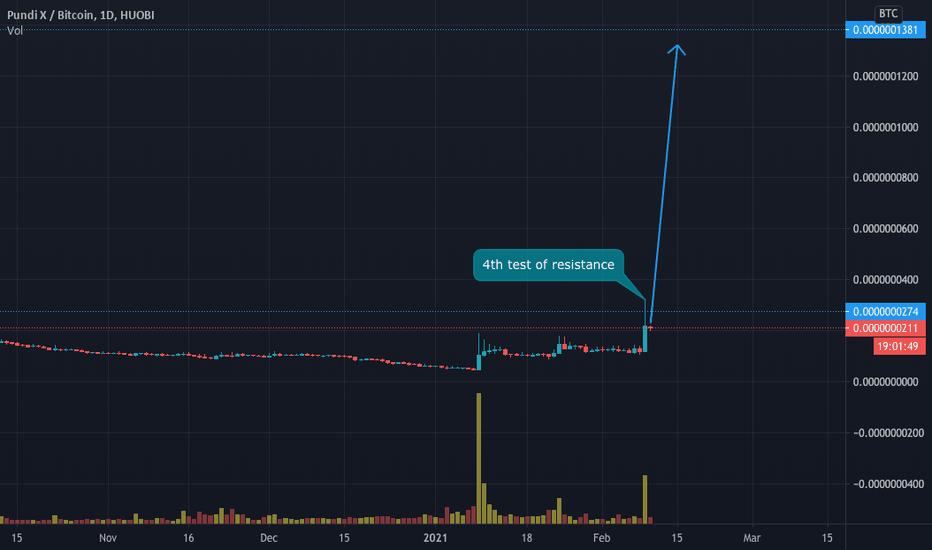 tradingview npxs btc str btc tradingview