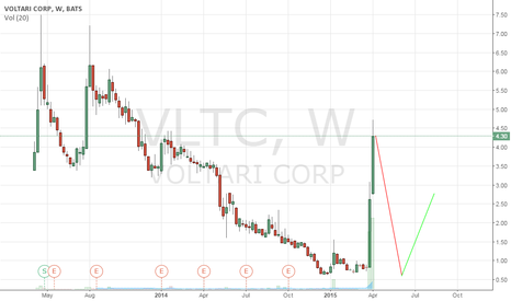 VLTC: Watch this
