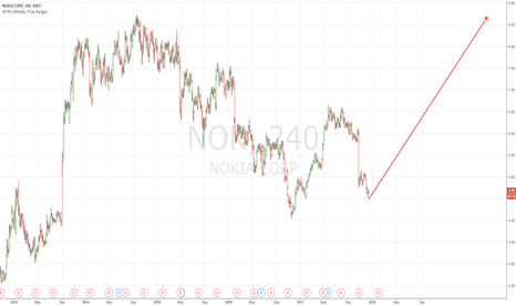 NOK: Nokia Long