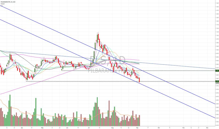 PLS: $PLS descending channel
