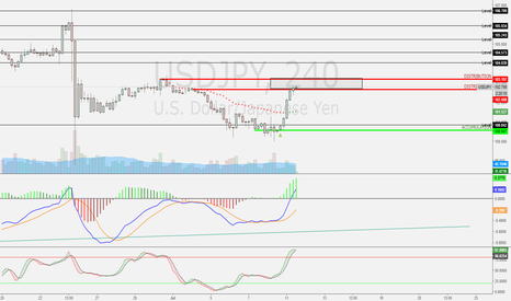 USDJPY: Everything went better than expected