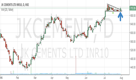 JKCEMENT: JK Cement Ready for next upmove ?