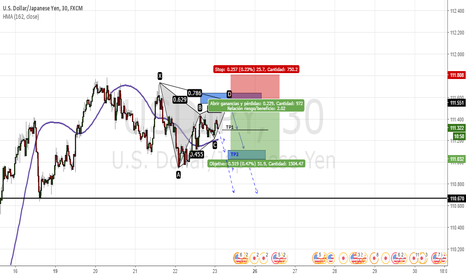 "USDJPY: En perspectiva ""Gartley"""