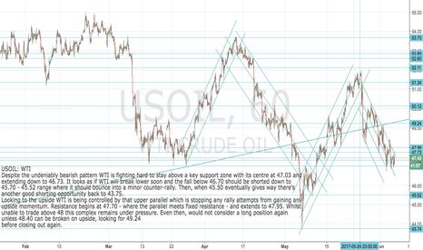 USOIL: USOIL: WTI Still negative but testing key support here