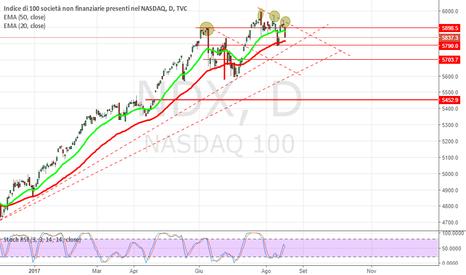 NDX: Gli Orsetti si fanno avanti ? NASDAQ 100 in bilico ?