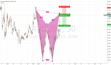 AUDUSD: AUDUSD going down after D?
