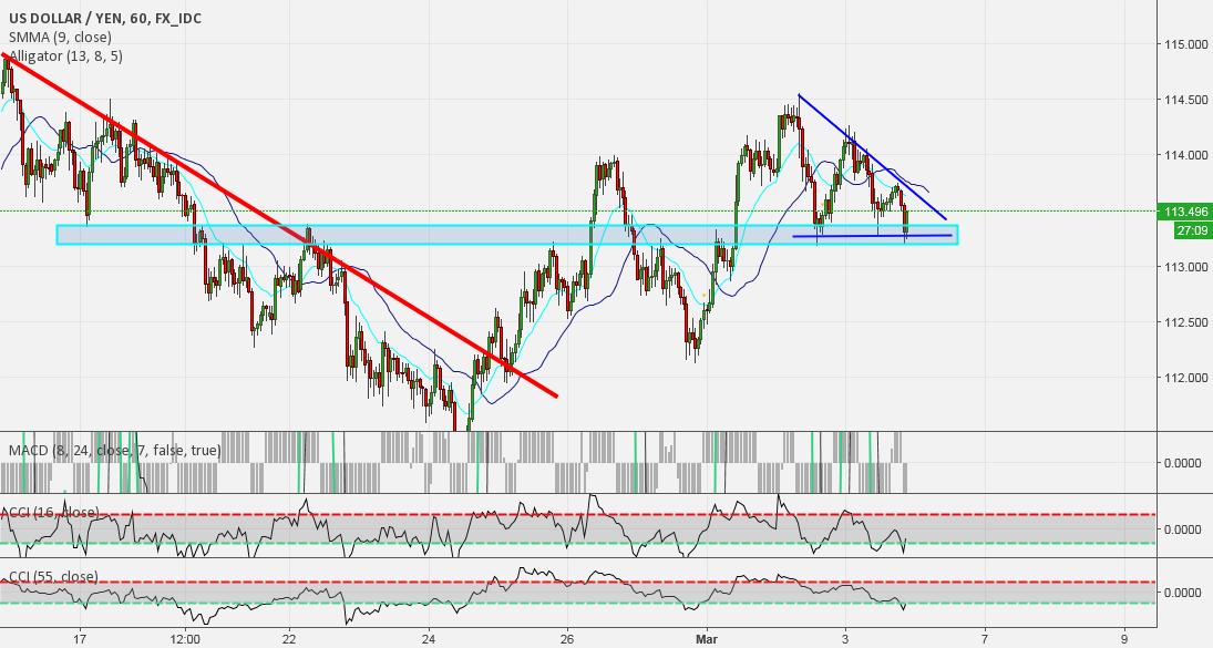 wedge , critical stucture point