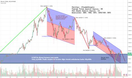 BTCUSD: BTC/USD - 8.2k$ Direnci | Yeni Düşüş?