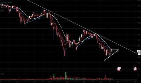 ETHUSD: Triângulo Ascendente em ETH/USD.