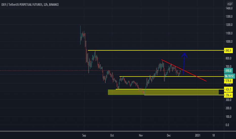 bitcoin index tradingview)