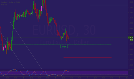 EURUSD: different view