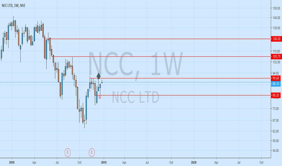 NCC: NCC