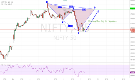 NIFTY: Expecting potentital cypher to form targeting 8780