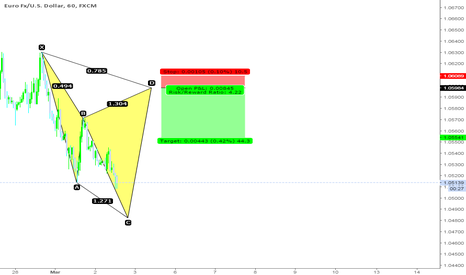 EURUSD: Possible cypher pattern at EURUSD