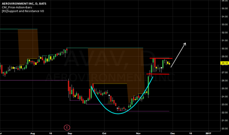 AVAV: Ify cup and handle